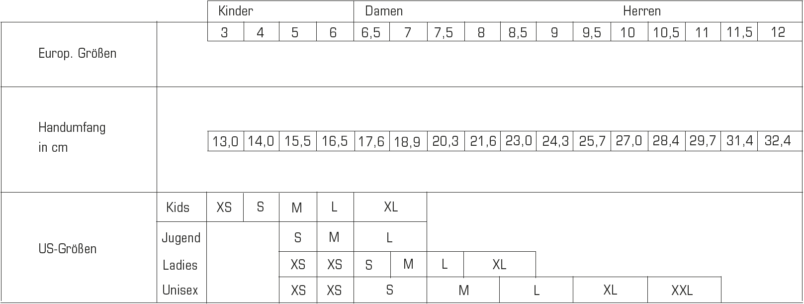 size-tabelle